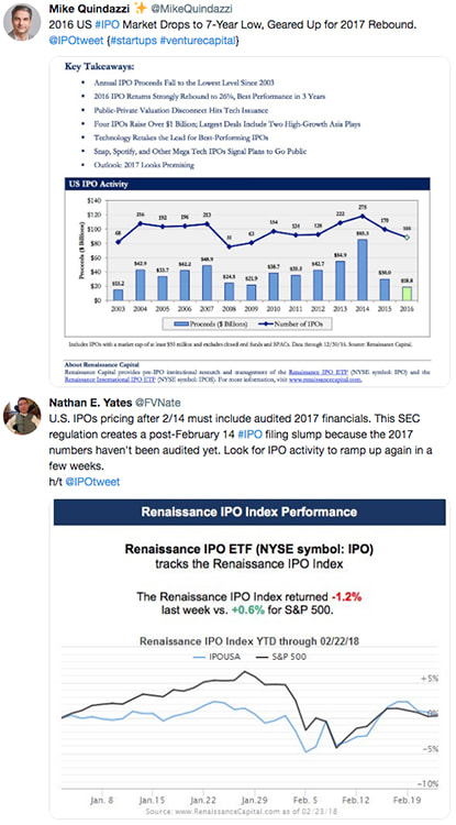 Tweets from Renaissance Capital's users, picture three.